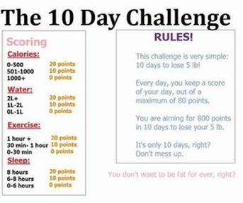 How to Set Up a Weight Loss Challenge